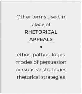 other terms used in place of rhetorical appeals: ethos, pathos, logos; modes of persuasion; persuasive strategies; rhetorical strategies