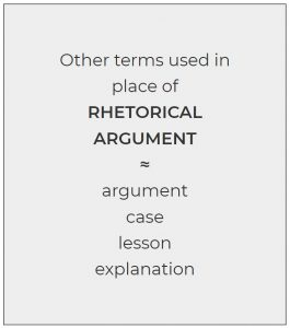other terms used in place of rhetorical argument: argument, case, lesson, explanation