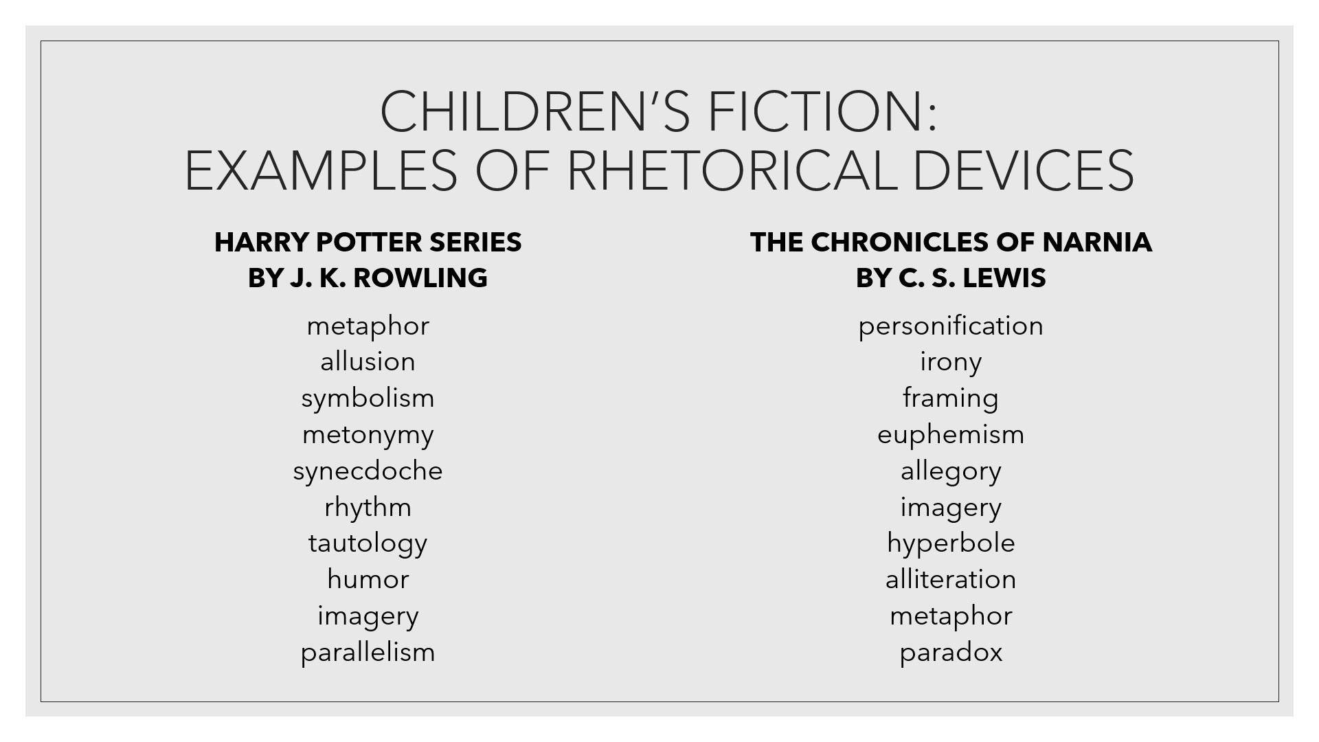 a list of rhetorical devices in harry potter and narnia, including metaphor, allusion, symbolism, personification, irony, euphemism, metonymy, rhythm, imagery, and parallelism