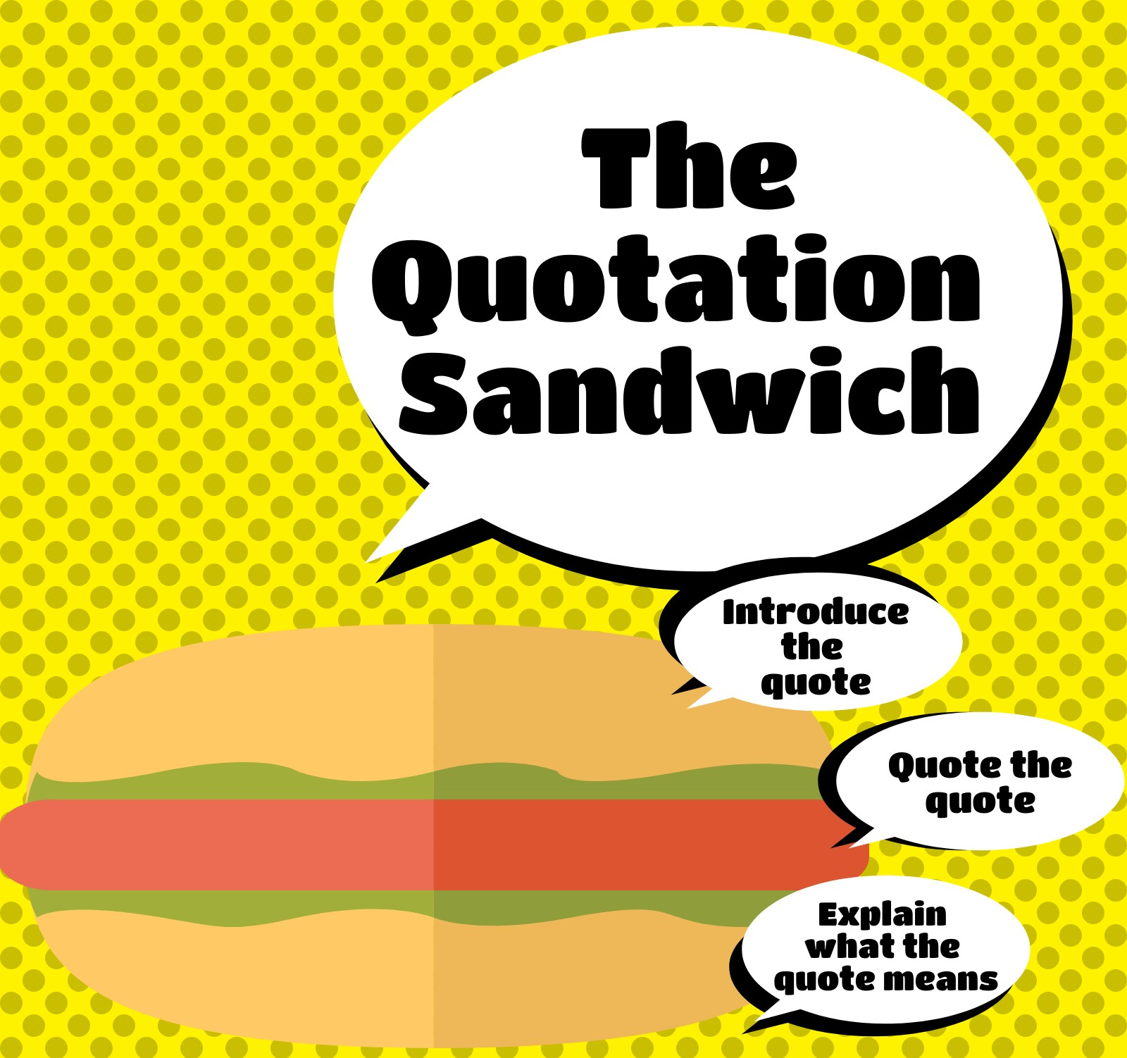 """A graphic shows a sub sandwich with four text boxes around it saying, """"The quotation sandwich,"""" """"Introduce the quote,"""" """"Quote the quote,"""" """"Explain what the quote means"""""""